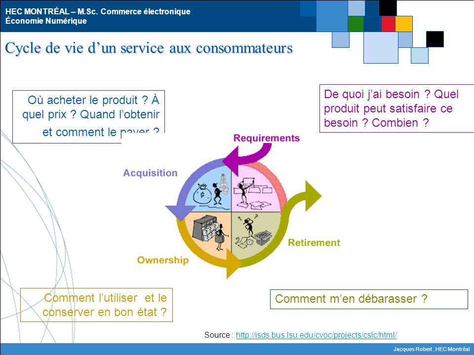 HEC MONTRÉAL – M.Sc. Commerce électronique Économie Numérique Jacques Robert, HEC Montréal Cycle de vie d'un service aux consommateurs De quoi j'ai be