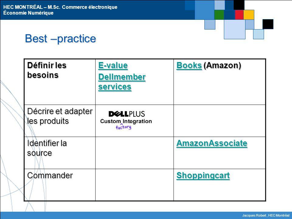 HEC MONTRÉAL – M.Sc. Commerce électronique Économie Numérique Jacques Robert, HEC Montréal Best –practice Définir les besoins E-value Dellmember servi