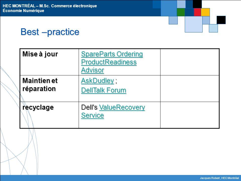 HEC MONTRÉAL – M.Sc. Commerce électronique Économie Numérique Jacques Robert, HEC Montréal Best –practice Mise à jour SpareParts Ordering ProductReadi