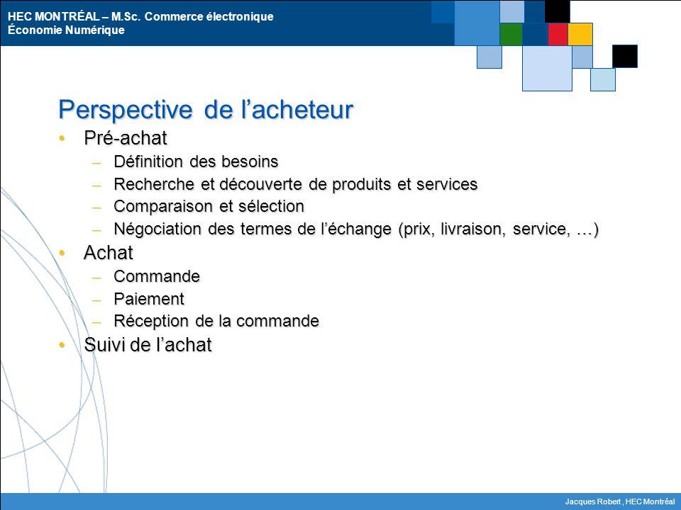 HEC MONTRÉAL – M.Sc. Commerce électronique Économie Numérique Jacques Robert, HEC Montréal Perspective de l'acheteur Pré-achatPré-achat – Définition d