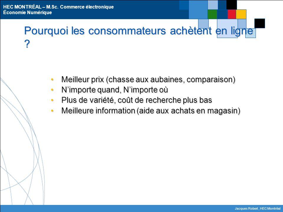 HEC MONTRÉAL – M.Sc. Commerce électronique Économie Numérique Jacques Robert, HEC Montréal Pourquoi les consommateurs achètent en ligne ? Meilleur pri
