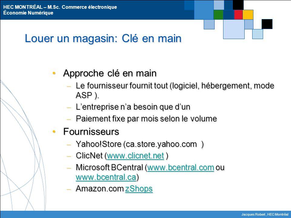 HEC MONTRÉAL – M.Sc. Commerce électronique Économie Numérique Jacques Robert, HEC Montréal Louer un magasin: Clé en main Approche clé en mainApproche