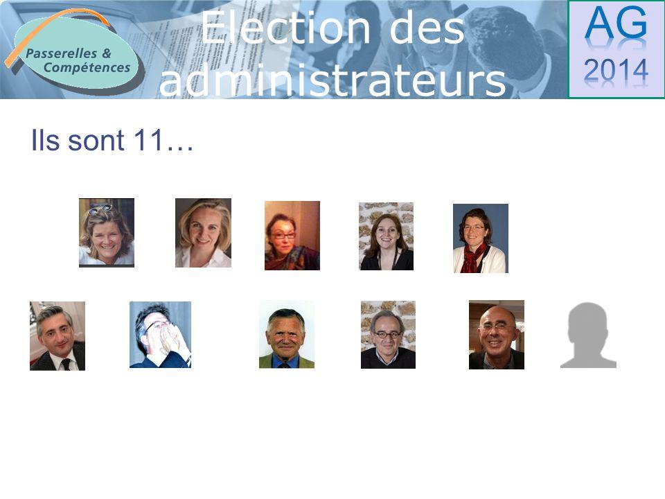Sommaire Ils sont 11… mais H Gallon arrive en fin de mandat Election des administrateurs ?