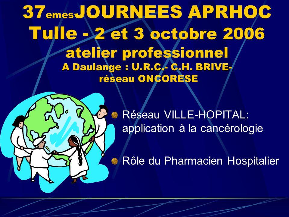 ONCORESE - BRIVE Introduction Particularités de la Corrèze L'activité pharmaceutique à Brive: l'U.R.C.