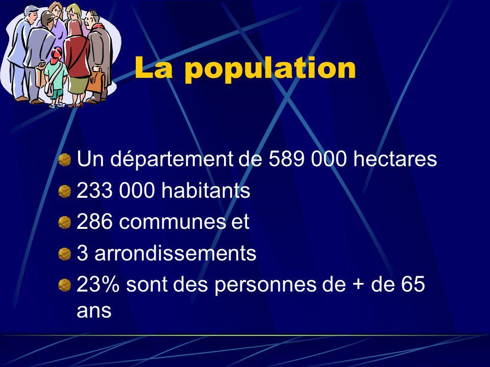 Le Centre Hospitalier de Brive 27 unités cliniques 12 unités cliniques pavillonnaires Unité de long séjour de 80 lits 577 lits en soins actifs 185 lits pour les personnes âgées