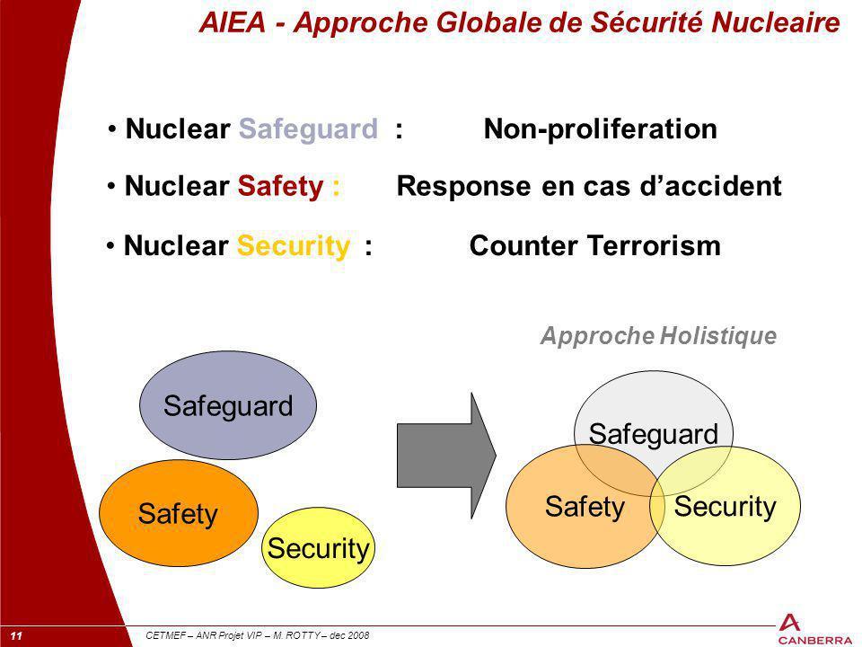 11 CETMEF – ANR Projet VIP – M. ROTTY – dec 2008 Approche Holistique AIEA - Approche Globale de Sécurité Nucleaire Safeguard Safety Security Safeguard