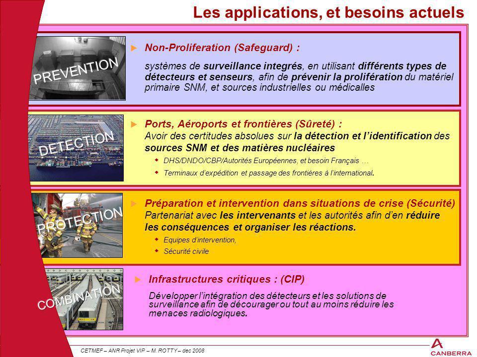 12 CETMEF – ANR Projet VIP – M. ROTTY – dec 2008 Les applications, et besoins actuels  Non-Proliferation (Safeguard) : systèmes de surveillance integ