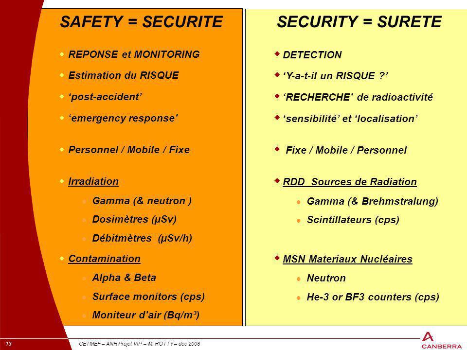 13 CETMEF – ANR Projet VIP – M. ROTTY – dec 2008  REPONSE et MONITORING  Estimation du RISQUE  'post-accident'  'emergency response'  Personnel /