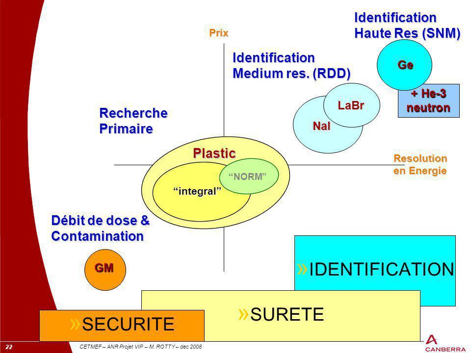 """22 CETMEF – ANR Projet VIP – M. ROTTY – dec 2008 + He-3 neutron » IDENTIFICATION Ge Prix Resolution en Energie GM """"integral"""" """"NORM"""" Plastic Recherche"""