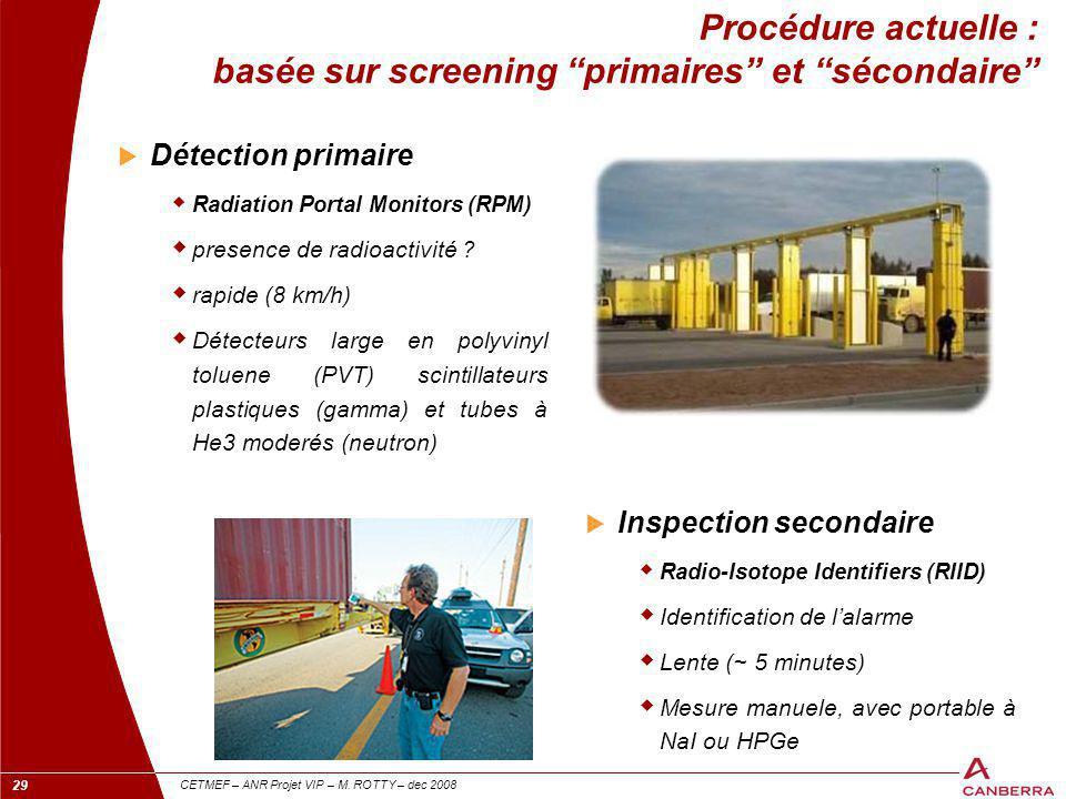 """29 CETMEF – ANR Projet VIP – M. ROTTY – dec 2008 Procédure actuelle : basée sur screening """"primaires"""" et """"sécondaire""""  Inspection secondaire  Radio-"""