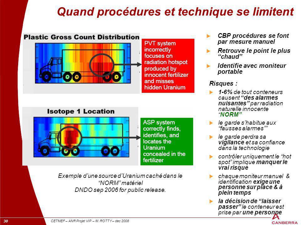 30 CETMEF – ANR Projet VIP – M. ROTTY – dec 2008 Quand procédures et technique se limitent  CBP procédures se font par mesure manuel  Retrouve le po