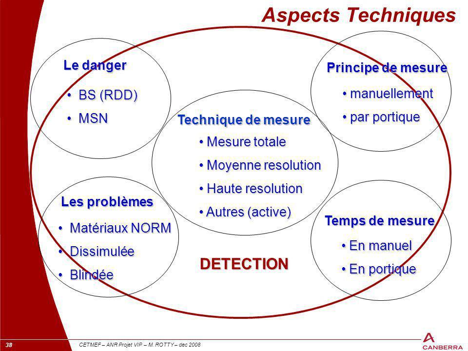 38 CETMEF – ANR Projet VIP – M. ROTTY – dec 2008 Aspects Techniques Le danger BS (RDD) BS (RDD) MSN MSN Les problèmes Matériaux NORM Matériaux NORM Di