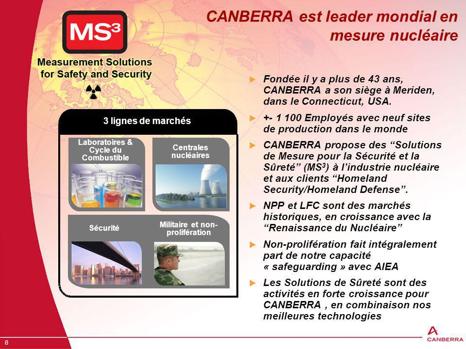 5 CETMEF – ANR Projet VIP – M.ROTTY – dec 2008 CANBERRA à l'International ….