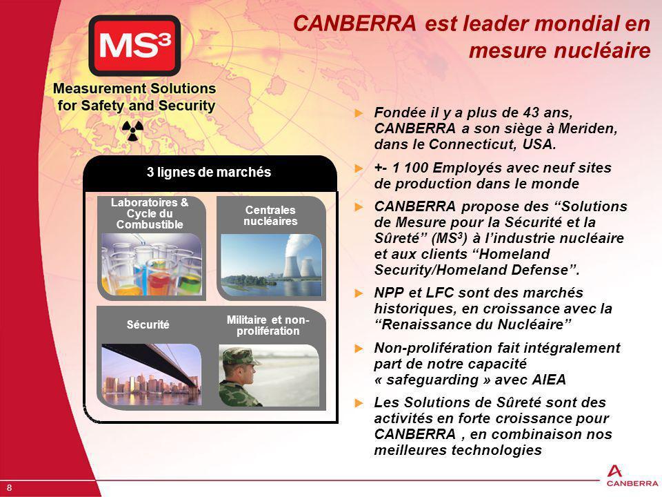 4 CETMEF – ANR Projet VIP – M. ROTTY – dec 2008 CANBERRA est leader mondial en mesure nucléaire  Fondée il y a plus de 43 ans, CANBERRA a son siège à