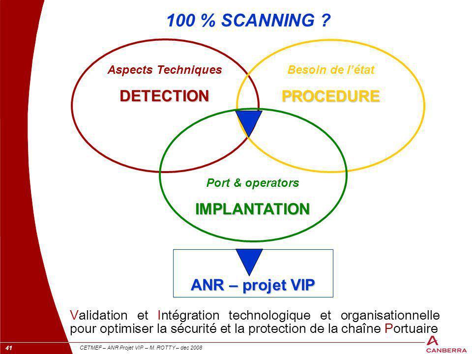 41 CETMEF – ANR Projet VIP – M. ROTTY – dec 2008 100 % SCANNING ? Aspects TechniquesDETECTION Besoin de l'étatPROCEDURE Port & operatorsIMPLANTATION A