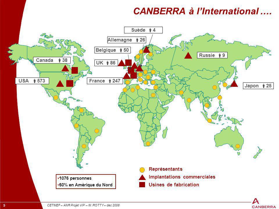 5 CETMEF – ANR Projet VIP – M. ROTTY – dec 2008 CANBERRA à l'International …. Canada  38 USA  573 Russie  9 UK  86 Japon  25 France  247 Belgiqu