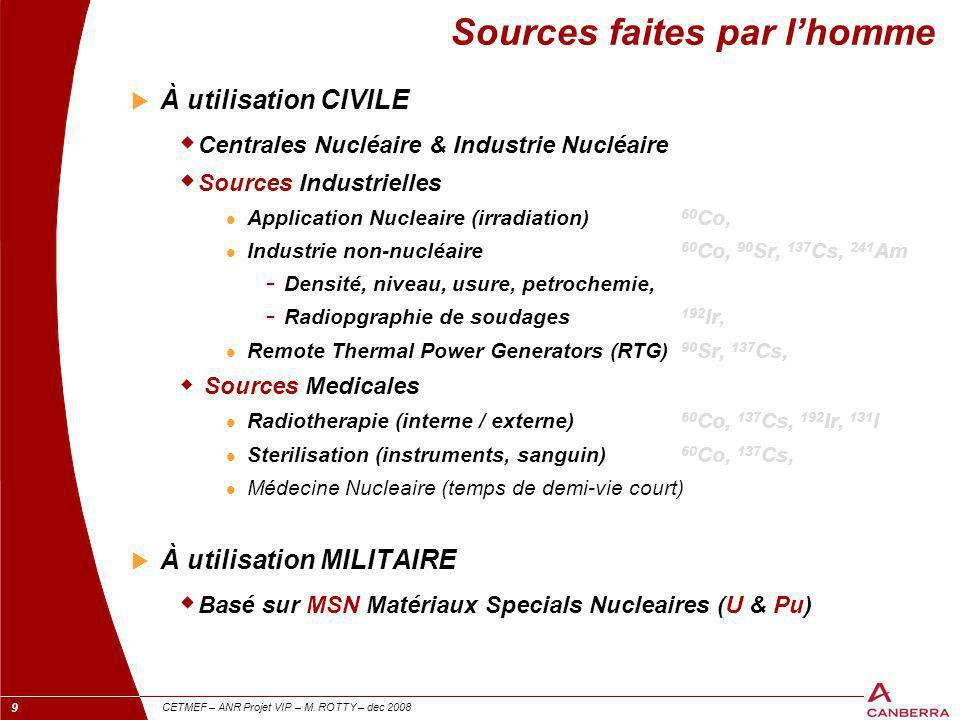 9 CETMEF – ANR Projet VIP – M. ROTTY – dec 2008 Sources faites par l'homme  À utilisation CIVILE  Centrales Nucléaire & Industrie Nucléaire  Source