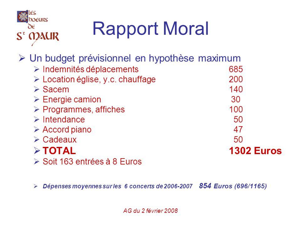 AG du 2 février 2008 Rapport Moral  Un budget prévisionnel en hypothèse maximum  Indemnités déplacements685  Location église, y.c.