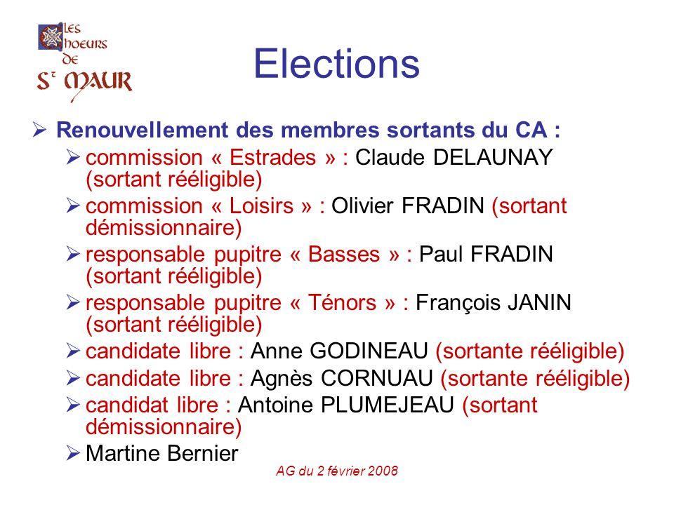 AG du 2 février 2008 Elections  Renouvellement des membres sortants du CA :  commission « Estrades » : Claude DELAUNAY (sortant rééligible)  commission « Loisirs » : Olivier FRADIN (sortant démissionnaire)  responsable pupitre « Basses » : Paul FRADIN (sortant rééligible)  responsable pupitre « Ténors » : François JANIN (sortant rééligible)  candidate libre : Anne GODINEAU (sortante rééligible)  candidate libre : Agnès CORNUAU (sortante rééligible)  candidat libre : Antoine PLUMEJEAU (sortant démissionnaire)  Martine Bernier