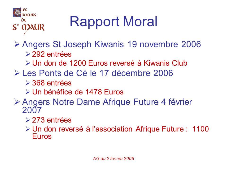 AG du 2 février 2008 Rapport Moral  Le concert de Brain sur l'Authion 4 mars 2007  301 entrées  Un résultat positif de 1243 Euros et un don de 500 Euros pour la paroisse