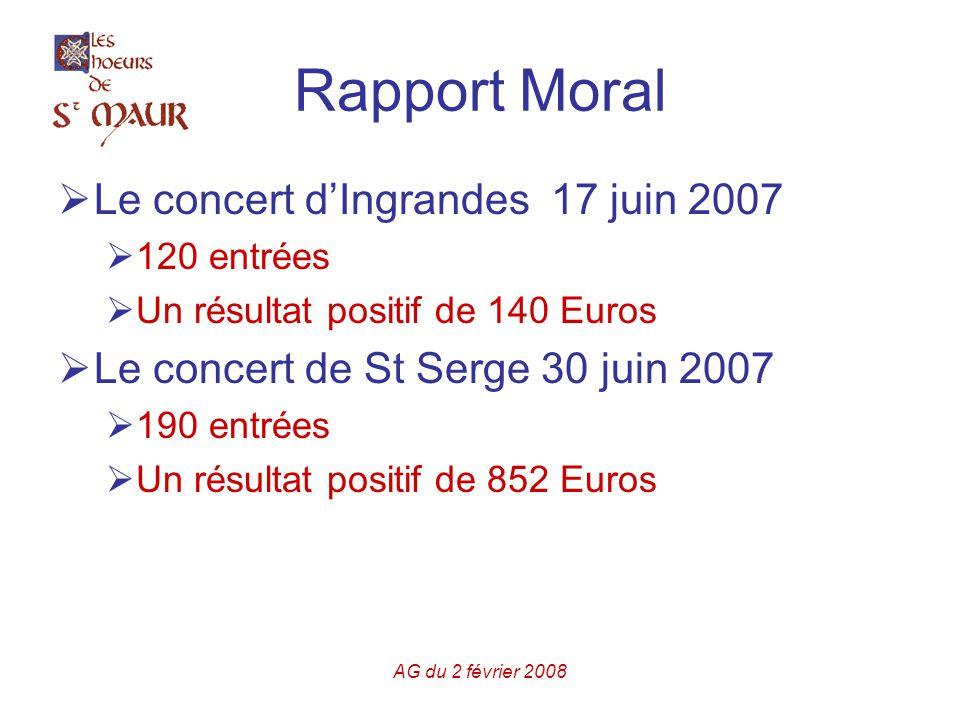 AG du 2 février 2008 Rapport Moral  Le concert d'Ingrandes 17 juin 2007  120 entrées  Un résultat positif de 140 Euros  Le concert de St Serge 30 juin 2007  190 entrées  Un résultat positif de 852 Euros