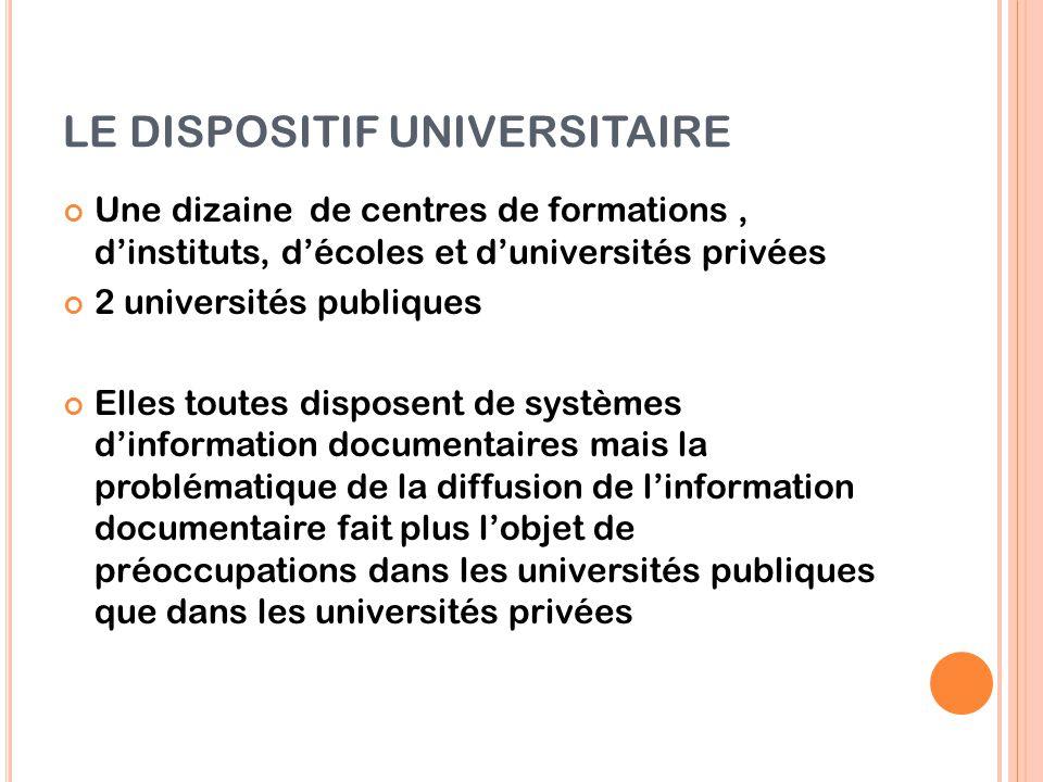 LE DISPOSITIF UNIVERSITAIRE Une dizaine de centres de formations, d'instituts, d'écoles et d'universités privées 2 universités publiques Elles toutes