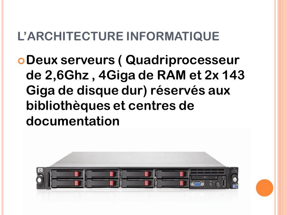 L'ARCHITECTURE INFORMATIQUE Deux serveurs ( Quadriprocesseur de 2,6Ghz, 4Giga de RAM et 2x 143 Giga de disque dur) réservés aux bibliothèques et centr