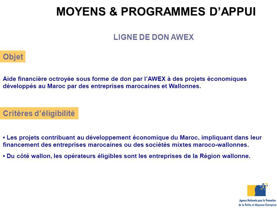 MOYENS & PROGRAMMES D'APPUI LIGNE DE DON AWEX Objet Aide financière octroyée sous forme de don par l'AWEX à des projets économiques développés au Maroc par des entreprises marocaines et Wallonnes.
