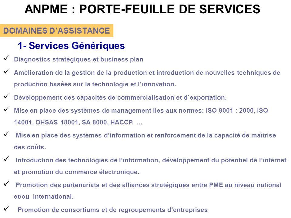 ANPME : PORTE-FEUILLE DE SERVICES DOMAINES D'ASSISTANCE 1- Services Génériques Diagnostics stratégiques et business plan Amélioration de la gestion de
