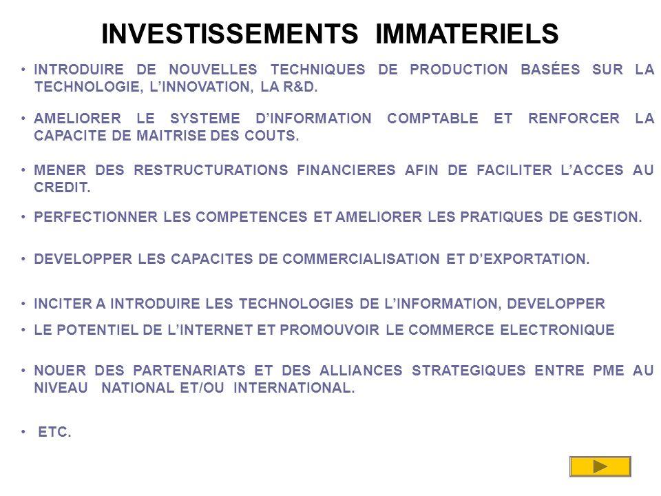INTRODUIRE DE NOUVELLES TECHNIQUES DE PRODUCTION BASÉES SUR LA TECHNOLOGIE, L'INNOVATION, LA R&D.