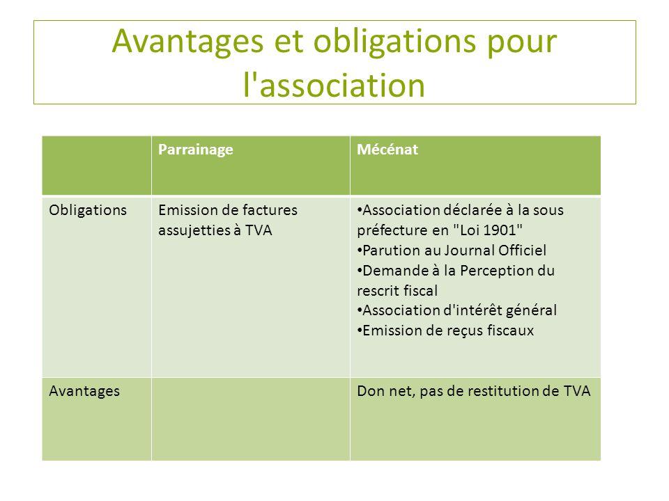 Avantages et obligations pour l'association ParrainageMécénat ObligationsEmission de factures assujetties à TVA Association déclarée à la sous préfect