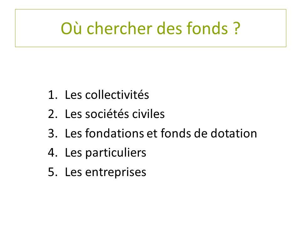 Où chercher des fonds ? 1.Les collectivités 2.Les sociétés civiles 3.Les fondations et fonds de dotation 4.Les particuliers 5.Les entreprises