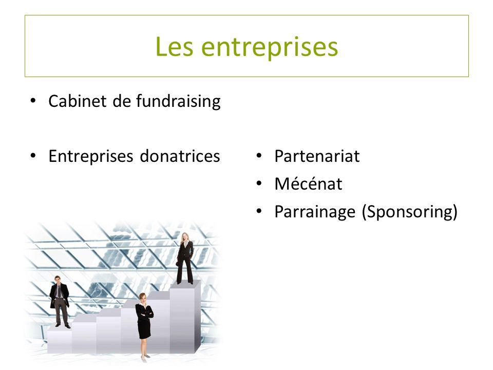 Les bases d un partenariat Valeur ajouté du projet pour l entreprise Choix de la forme de partenariat – Parrainage – Mécénat