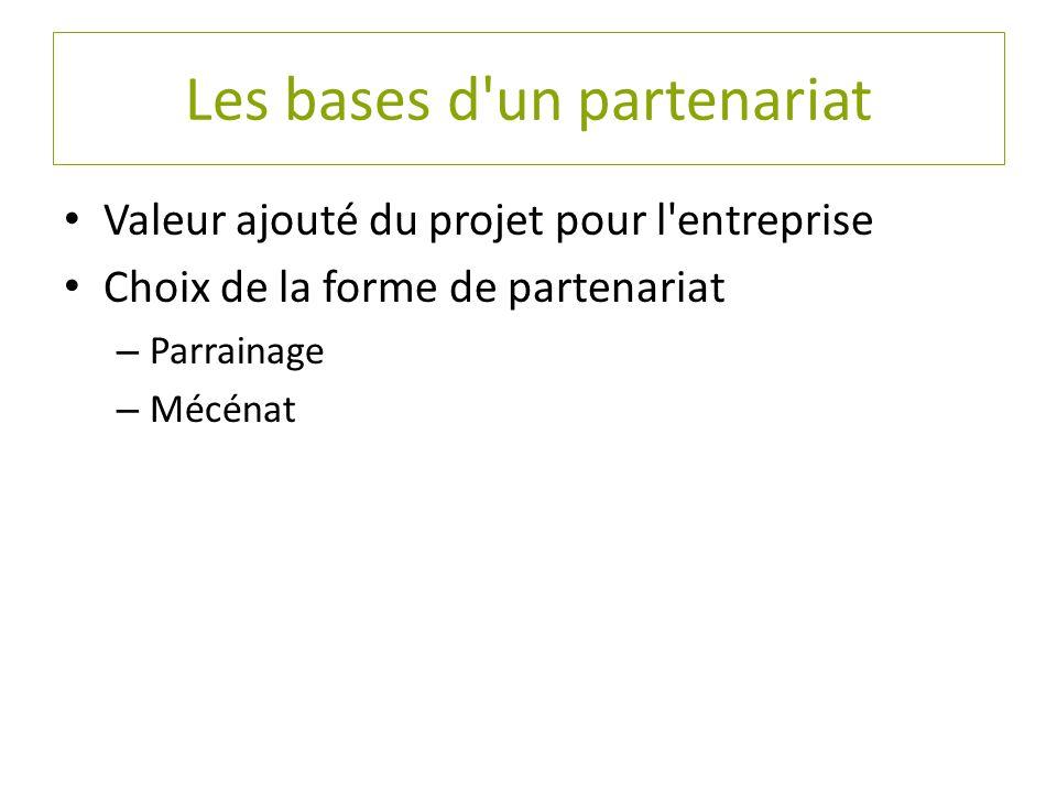 Les bases d'un partenariat Valeur ajouté du projet pour l'entreprise Choix de la forme de partenariat – Parrainage – Mécénat