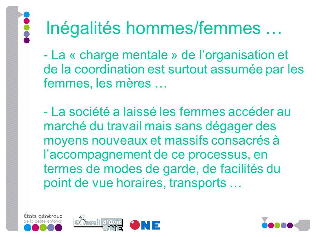 - La « charge mentale » de l'organisation et de la coordination est surtout assumée par les femmes, les mères … - La société a laissé les femmes accéd