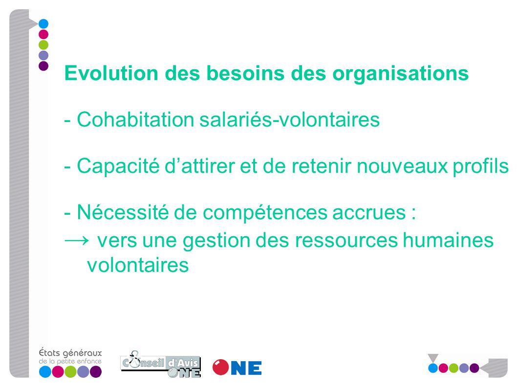 Evolution des besoins des organisations - Cohabitation salariés-volontaires - Capacité d'attirer et de retenir nouveaux profils - Nécessité de compéte
