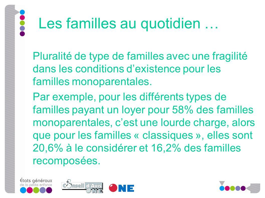 Pluralité de type de familles avec une fragilité dans les conditions d'existence pour les familles monoparentales. Par exemple, pour les différents ty