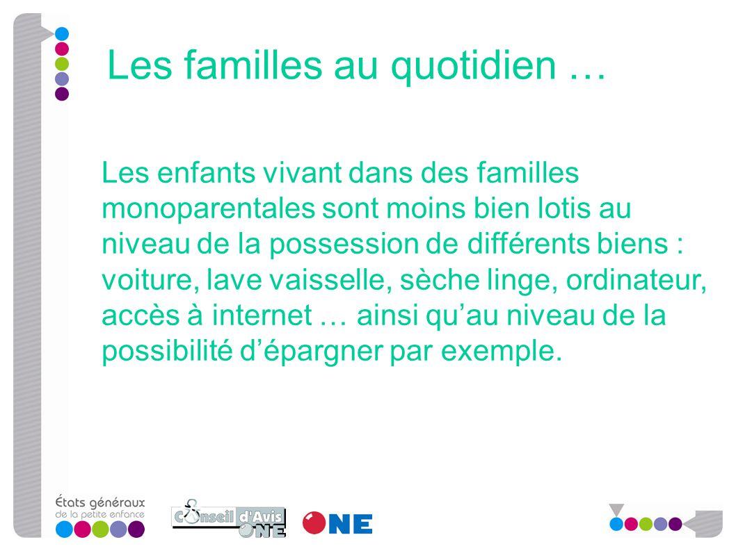 Les enfants vivant dans des familles monoparentales sont moins bien lotis au niveau de la possession de différents biens : voiture, lave vaisselle, sè