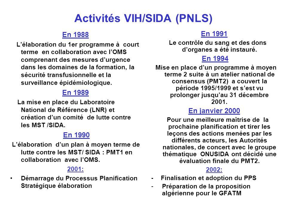 Activités VIH/SIDA/ ( suite) Programme des Nations Unies pour le Développement (PNUD) Statutairement les programmes de coopération du SNU se fondent sur le Plan National de développement du Gouvernement et les stratégies sectorielles et sous sectorielles subséquentes.