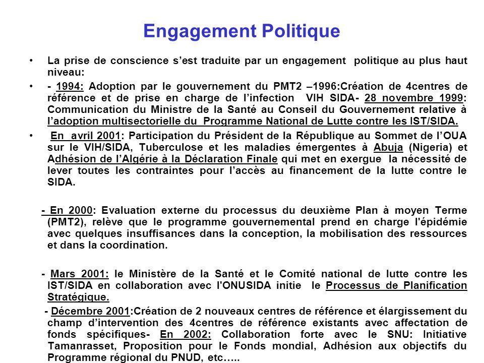 Engagement Politique La prise de conscience s'est traduite par un engagement politique au plus haut niveau: - 1994: Adoption par le gouvernement du PM