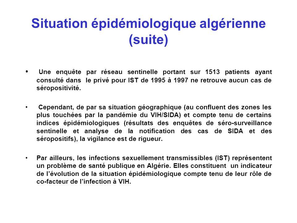 Répartition des cas cumulés de sida selon l'âge et le sexe au 31 décembre 2001 Sexe Age MasculinFémininTotal% 0 – 14 ans137203.80 15 – 19 ans3140.80 20 – 49 ans30611141779.13 > 50 ans3414489.11 Indéterminés2117387.21 Total377150527100 %71.5428.46100 Source L.N.R - IPA - Sidi Fredj