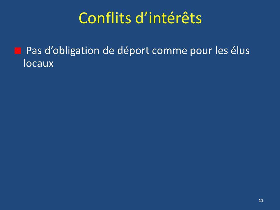 11 Conflits d'intérêts Pas d'obligation de déport comme pour les élus locaux