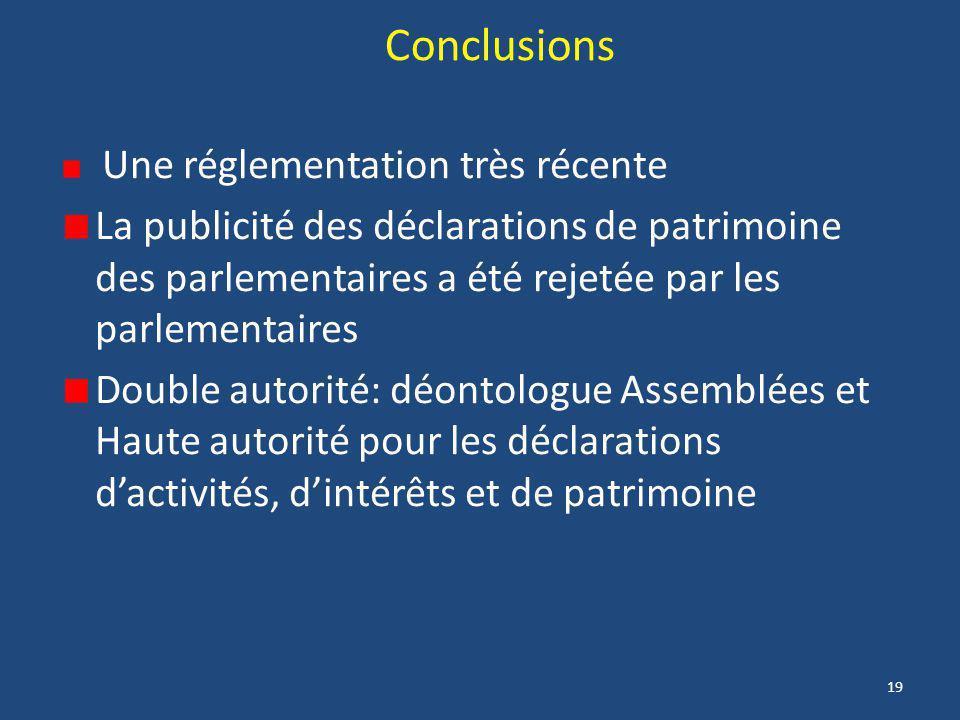 19 Conclusions Une réglementation très récente La publicité des déclarations de patrimoine des parlementaires a été rejetée par les parlementaires Dou