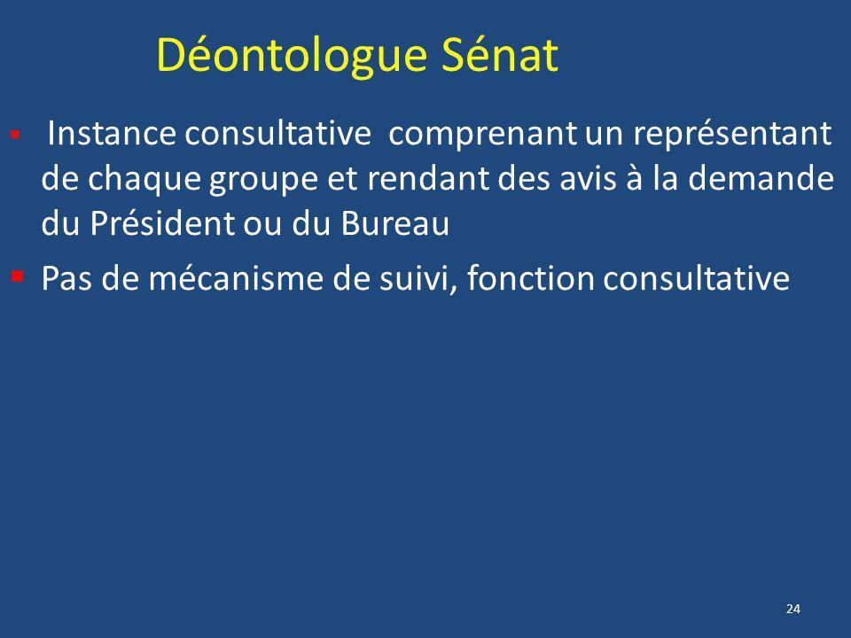 24 Déontologue Sénat  Instance consultative comprenant un représentant de chaque groupe et rendant des avis à la demande du Président ou du Bureau 