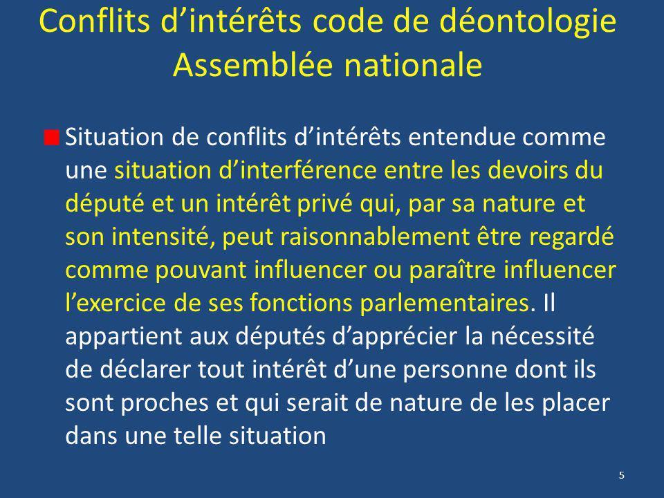 5 Conflits d'intérêts code de déontologie Assemblée nationale Situation de conflits d'intérêts entendue comme une situation d'interférence entre les d