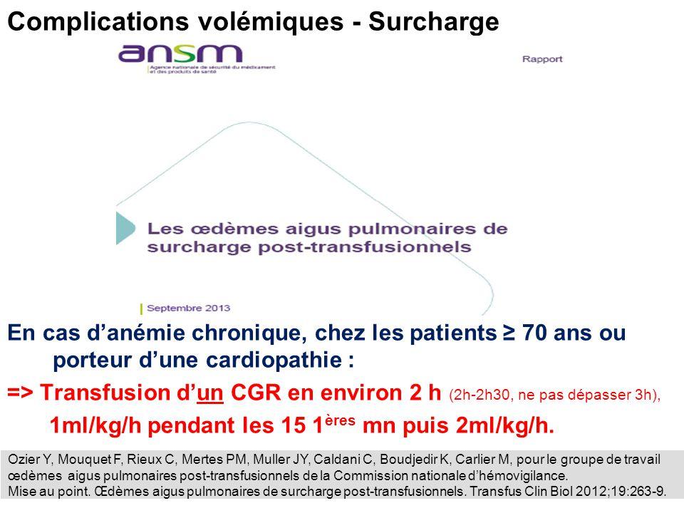 14 1.4 Complications volémiques Diagnostic Incidence /100 000 PSL PSLPrévention Œdème pulmonaire de surcharge (TACO) 8.8 Dont 3 décès CGR CP PFC Presc