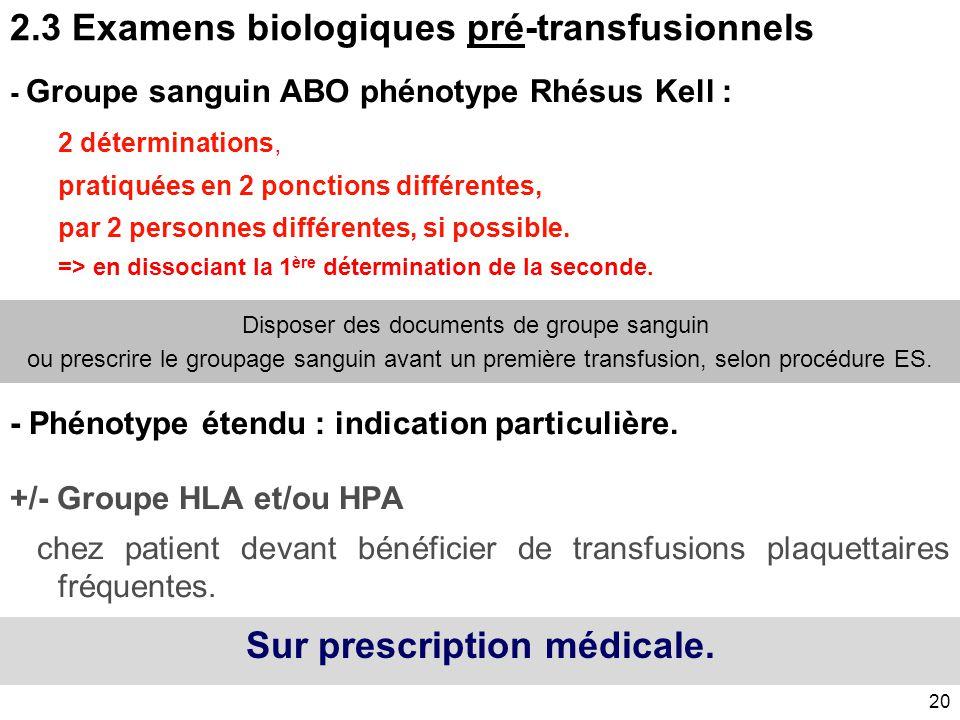 19 2.1 Vérification de l'identité du patient Exemple procédure « Inconnu »