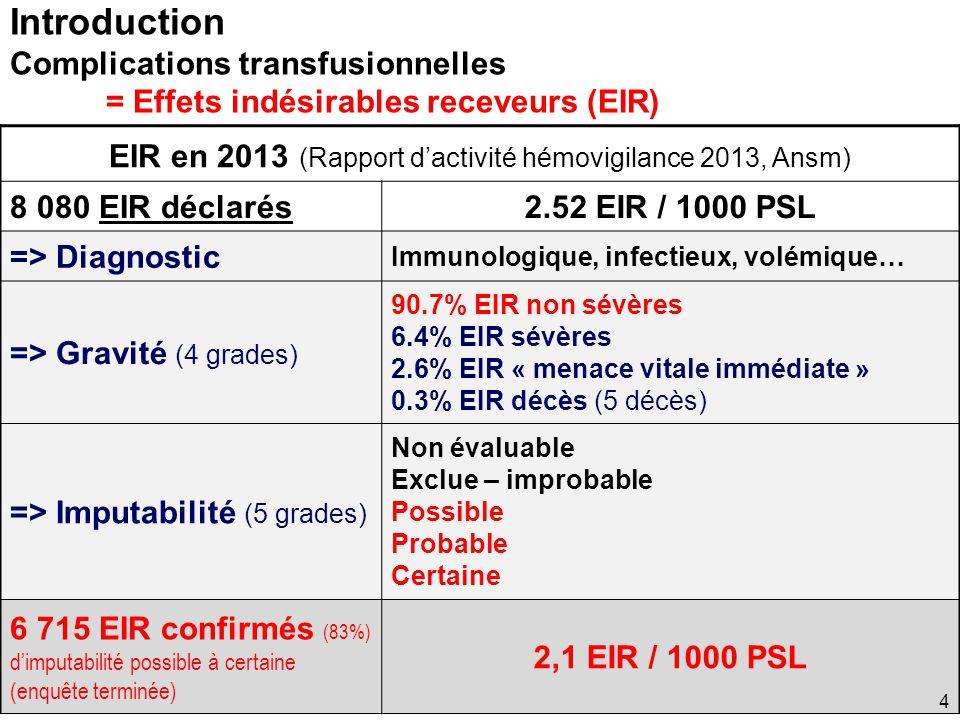 3 1. Connaître les principaux risques de la transfusion Complications liées au produit sanguin labile Complications liées aux pratiques 2. Comprendre