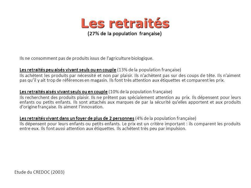 Autre étude Les séniors duo (13.7% de la population française) Ce sont des familles de 2 personnes dont le chef de famille a plus de 65 ans.
