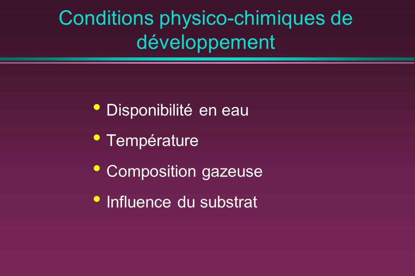 Conditions physico-chimiques de développement Disponibilité en eau Température Composition gazeuse Influence du substrat